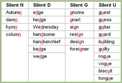 teaching english pronunciation kenworthy pdf
