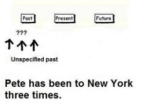 """""""prošlo nesvršeno vreme ili present perfect tense u engleskom jeziku"""""""