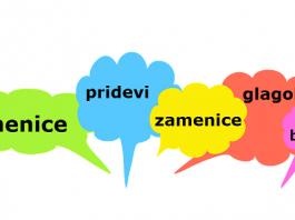 promenljive vrste reči u srpskom