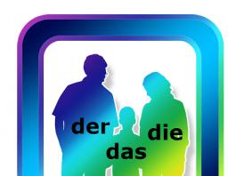 imenice i rodovi u nemačkom