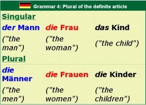 """""""određeni član u nemačkom jeziku u množin"""""""