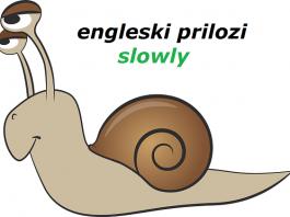 vrste priloga engleski jezik