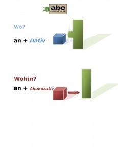 an predlog u nemackom jeziku