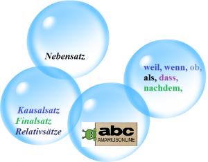 zavisne rečenice u nemačkom jeziku