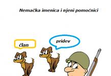 Nemacka-imenica