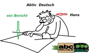 nemački Aktiv-Deutsch