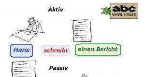 nemački Aktiv-Passiv