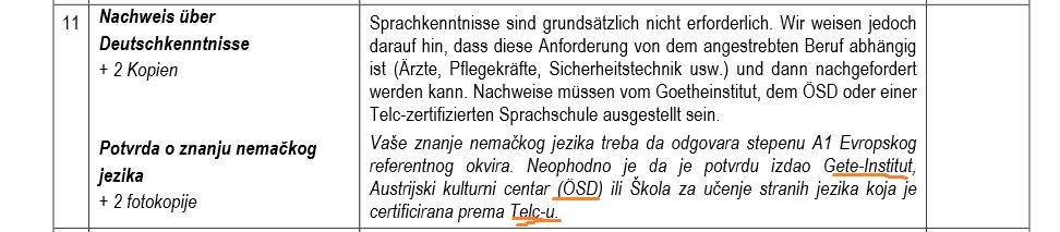 gramatika nemackog jezika pdf