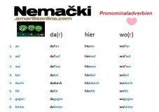 nemački pronominaladverbien-lista