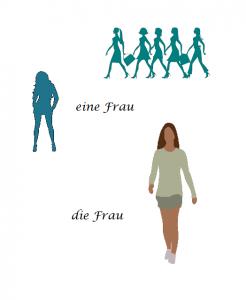 odredjeni-i-neodredjenni-clan nemački