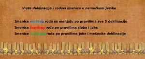 vrste-deklinacija-i-rodovi-imenica-u-nemackom-jeziku