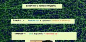 Superlativ-u-nemackom