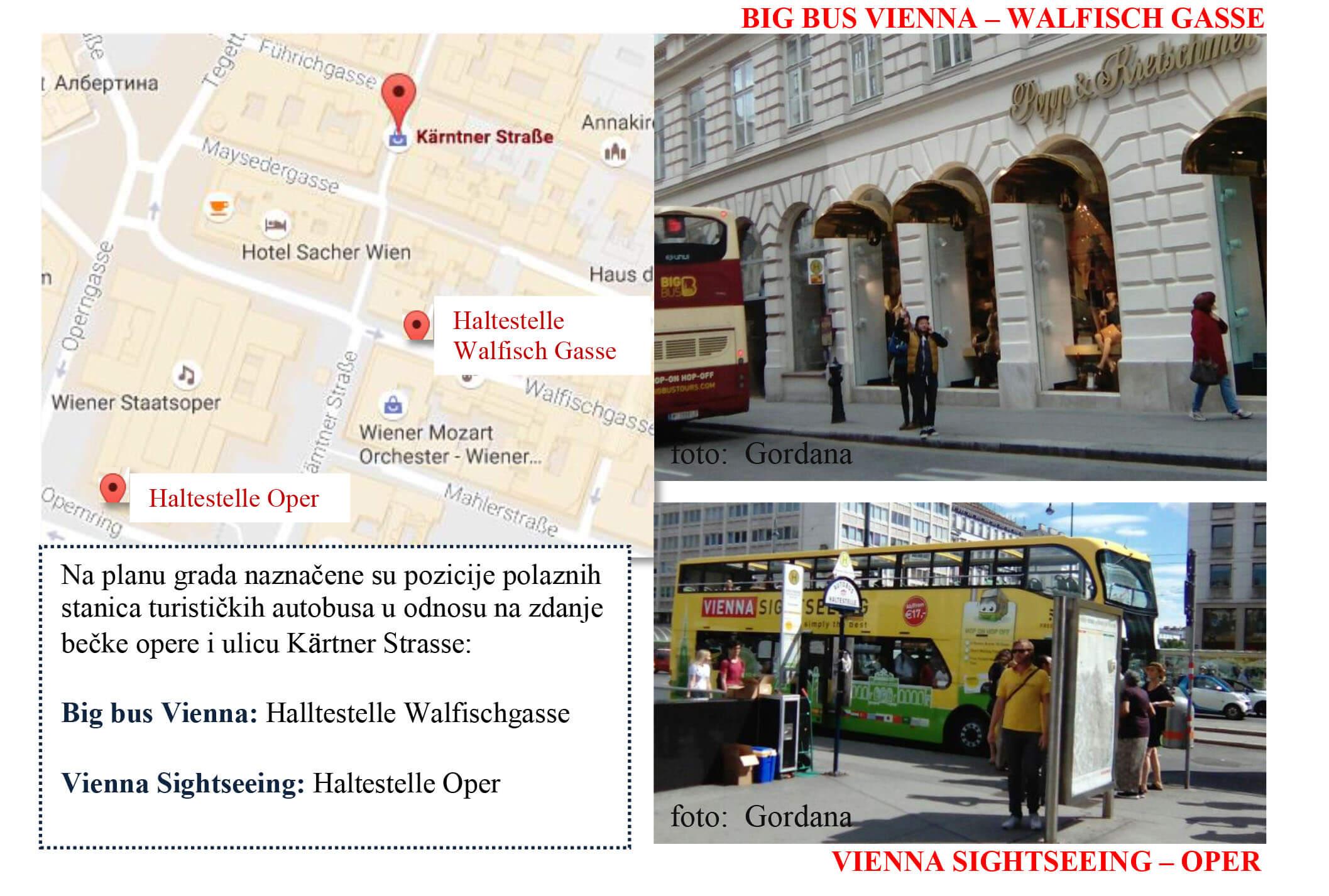 Nova šetnja Po Beču Na Točkovima Mali Turistički Nemačko