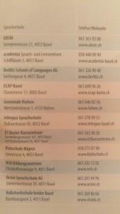 korisne adrese za učenje nemačkog u Švajcarskoj